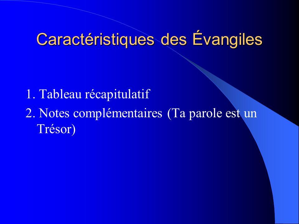Caractéristiques des Évangiles