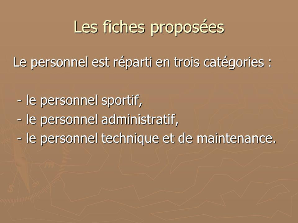 Les fiches proposées Le personnel est réparti en trois catégories :