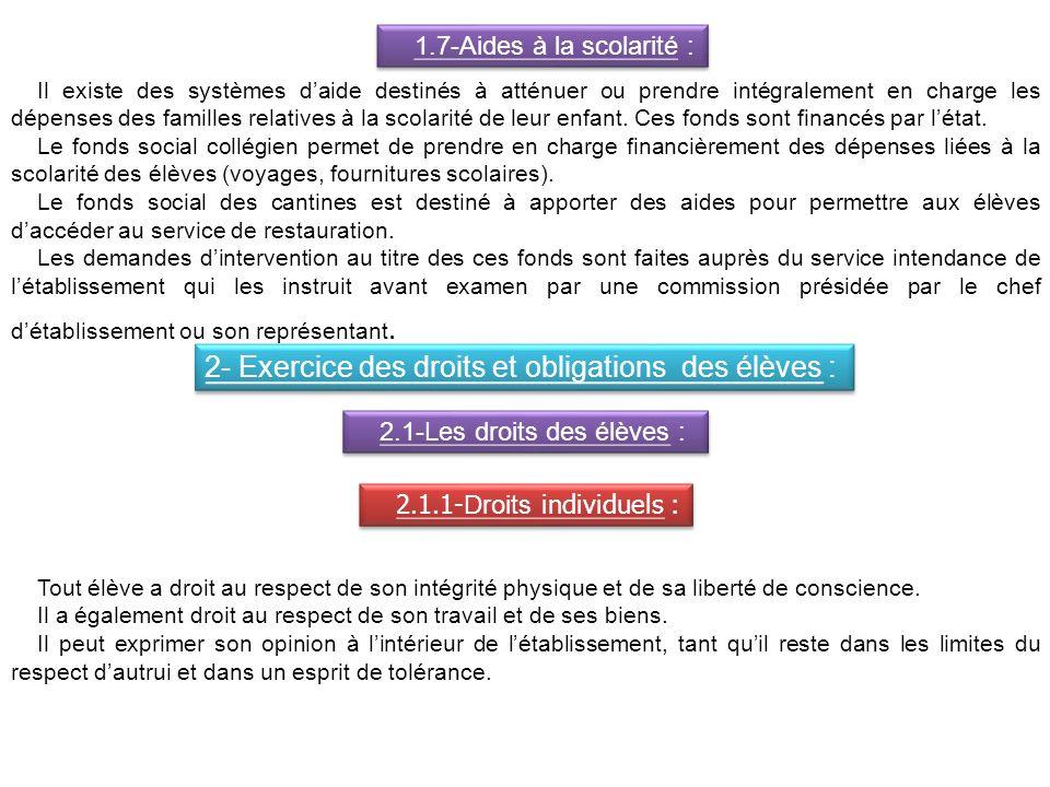 2- Exercice des droits et obligations des élèves :