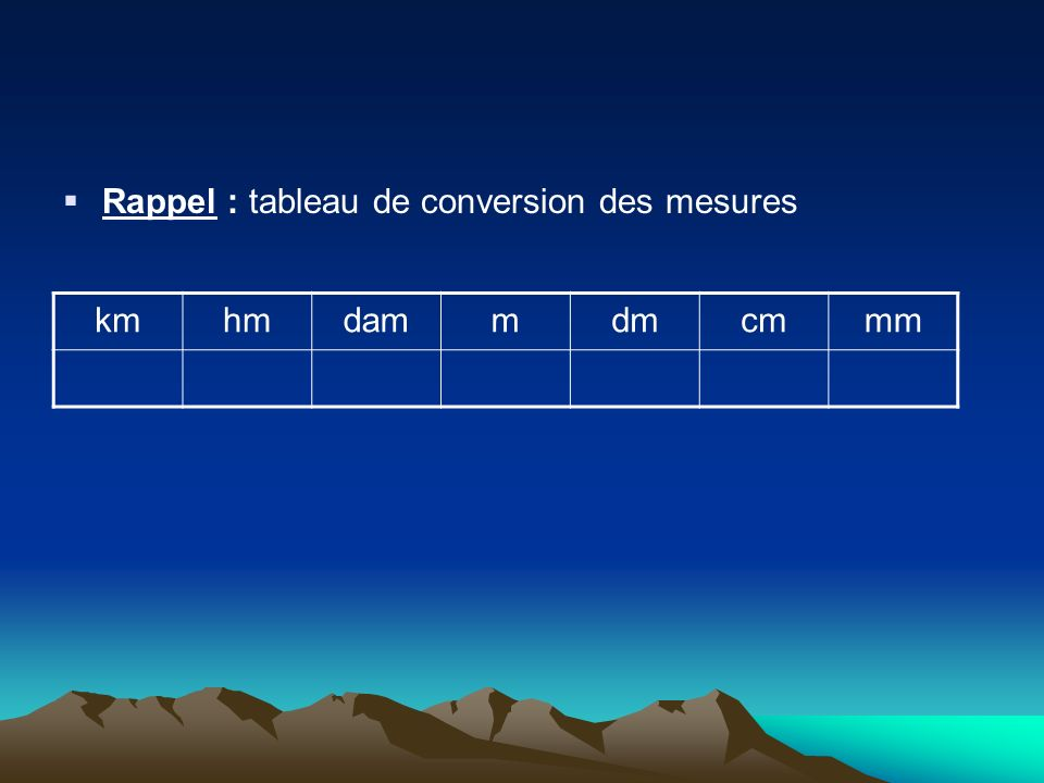 Rappel : tableau de conversion des mesures