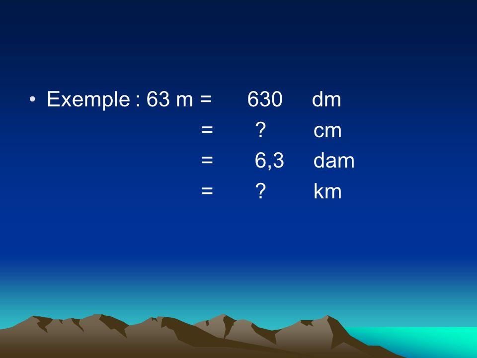 Exemple : 63 m = 630 dm = cm = 6,3 dam = km