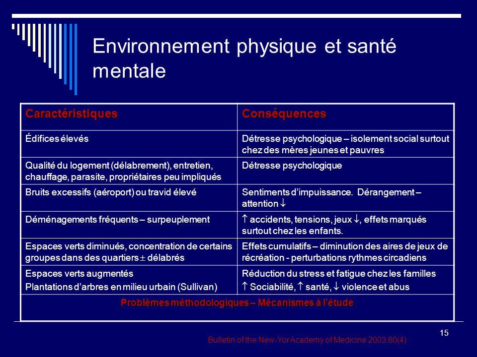 Environnement physique et santé mentale