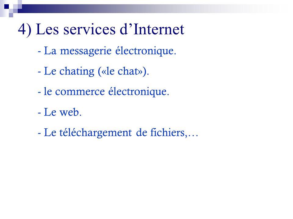4) Les services d'Internet