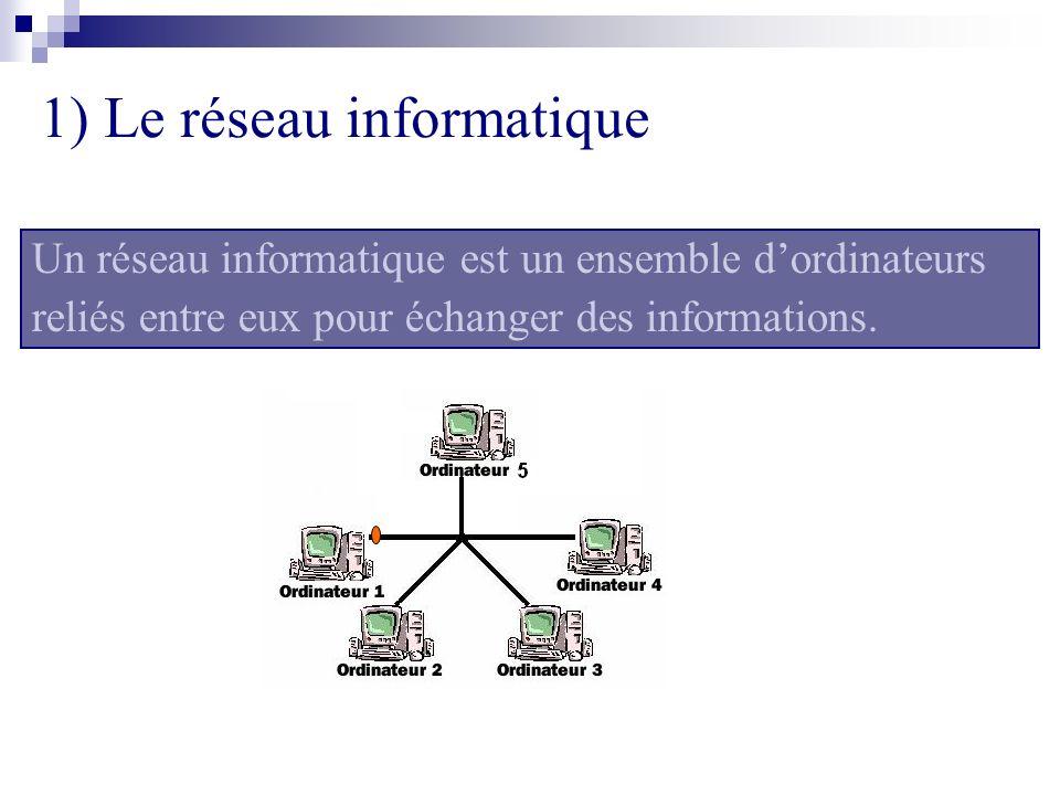 1) Le réseau informatique