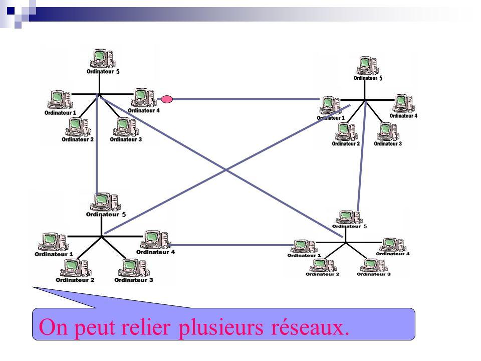 On peut relier plusieurs réseaux.