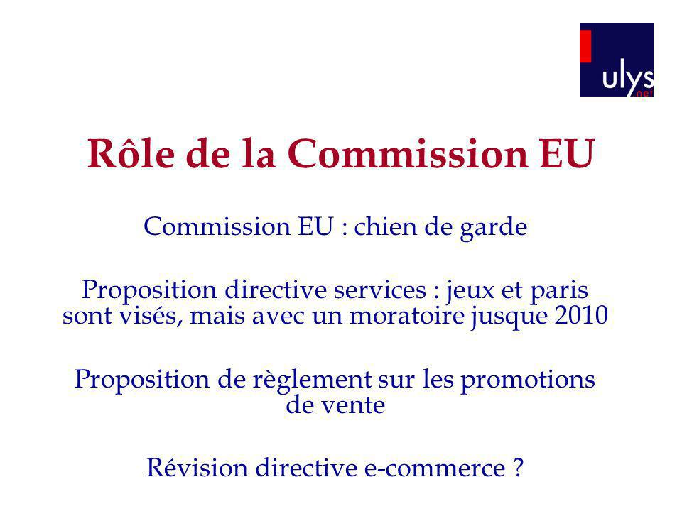 Rôle de la Commission EU