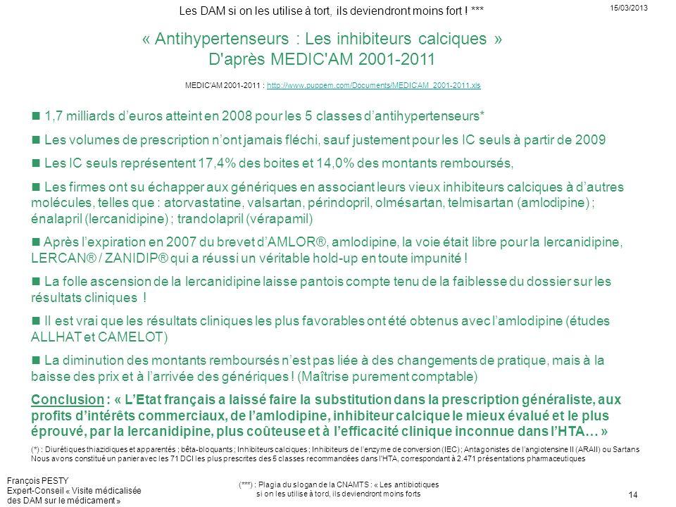 « Antihypertenseurs : Les inhibiteurs calciques »