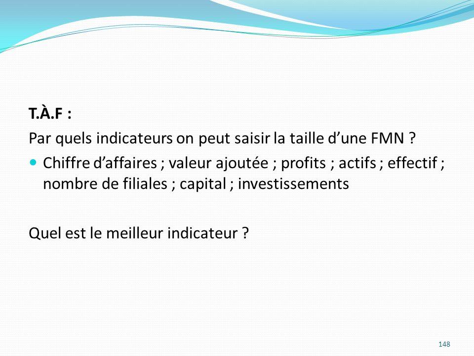 T.À.F : Par quels indicateurs on peut saisir la taille d'une FMN