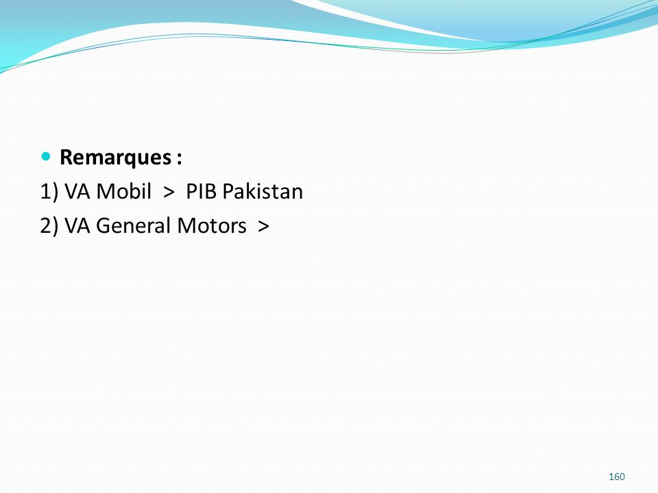 Remarques : 1) VA Mobil > PIB Pakistan 2) VA General Motors >