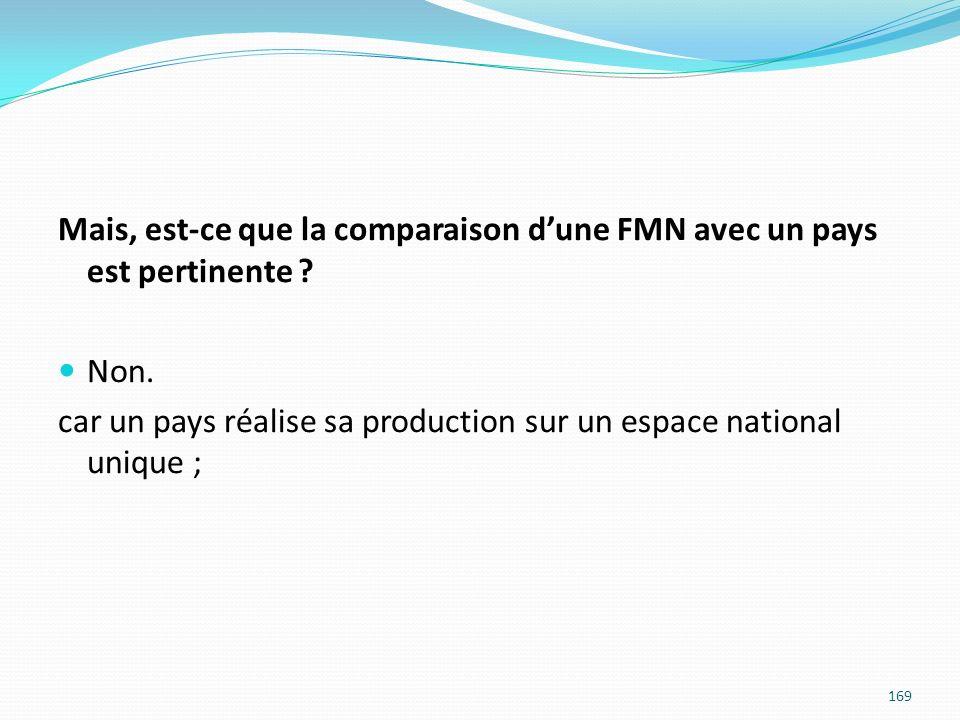 Mais, est-ce que la comparaison d'une FMN avec un pays est pertinente