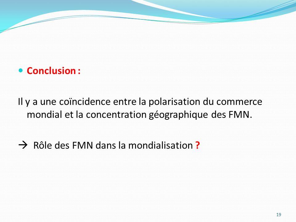 Conclusion : Il y a une coïncidence entre la polarisation du commerce mondial et la concentration géographique des FMN.