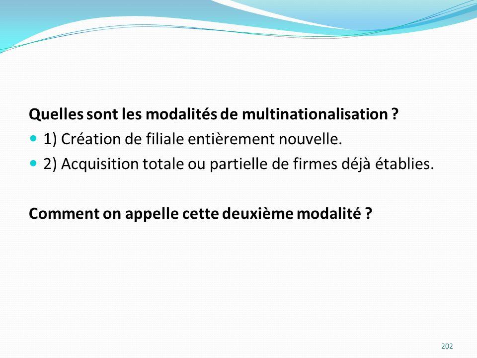 Quelles sont les modalités de multinationalisation