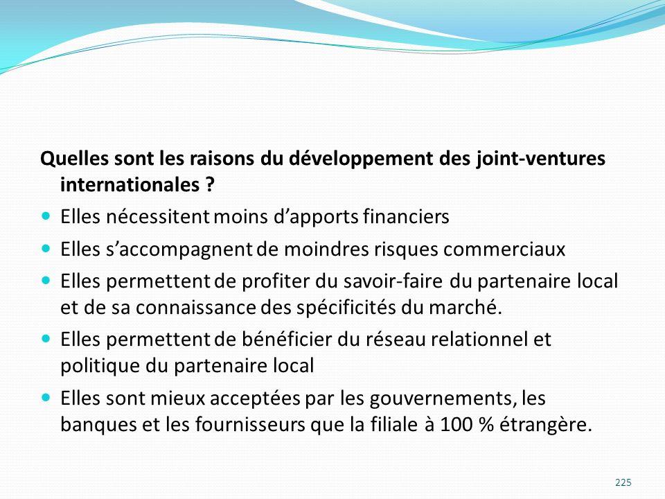Quelles sont les raisons du développement des joint-ventures internationales