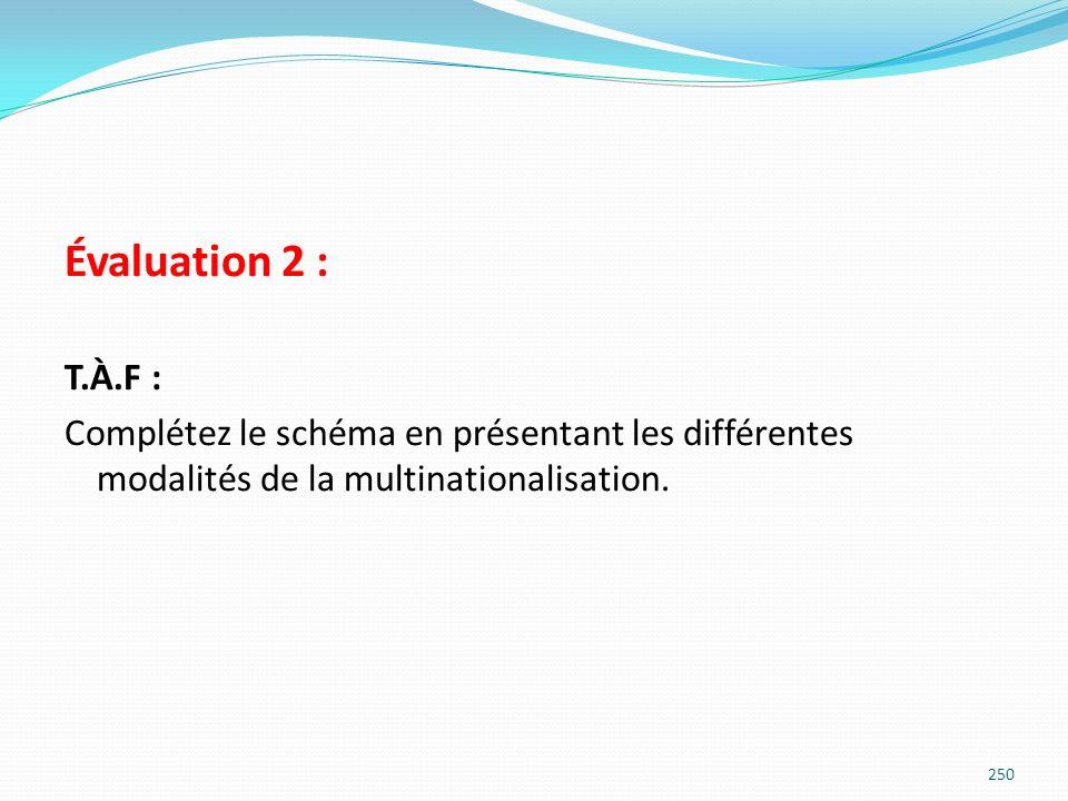 Évaluation 2 : T.À.F : Complétez le schéma en présentant les différentes modalités de la multinationalisation.