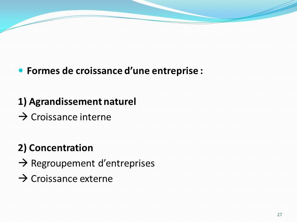 Formes de croissance d'une entreprise :