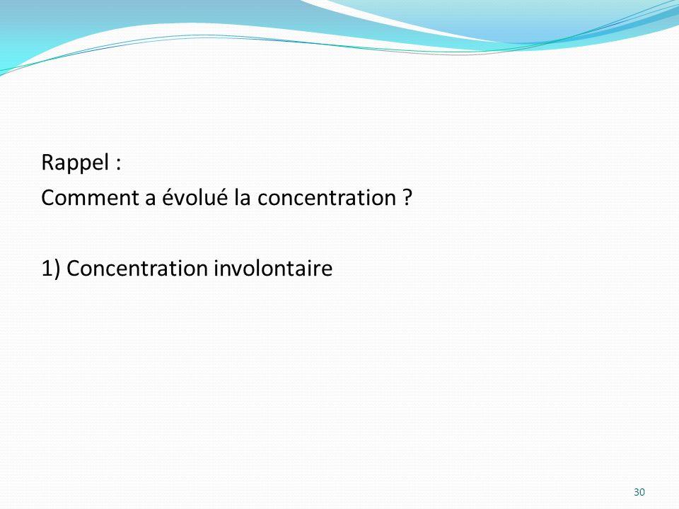 Rappel : Comment a évolué la concentration