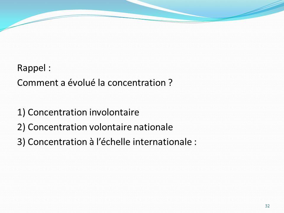 Rappel : Comment a évolué la concentration 1) Concentration involontaire. 2) Concentration volontaire nationale.