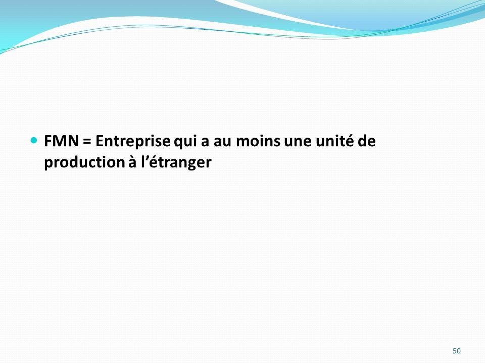FMN = Entreprise qui a au moins une unité de production à l'étranger