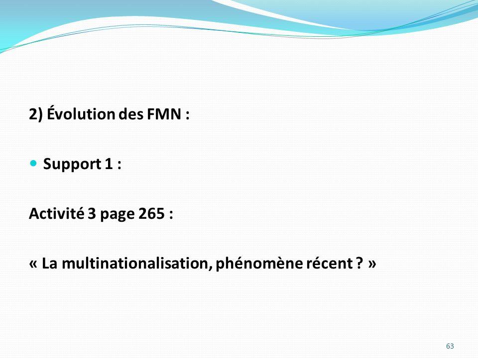 2) Évolution des FMN : Support 1 : Activité 3 page 265 : « La multinationalisation, phénomène récent »