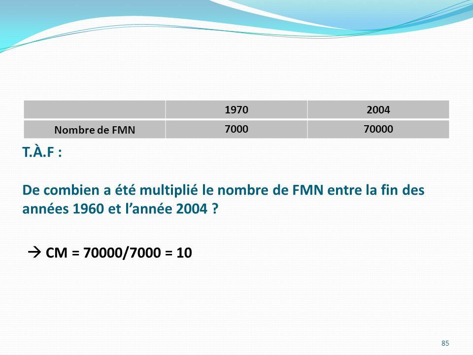 1970 2004. Nombre de FMN. 7000. 70000. T.À.F : De combien a été multiplié le nombre de FMN entre la fin des années 1960 et l'année 2004