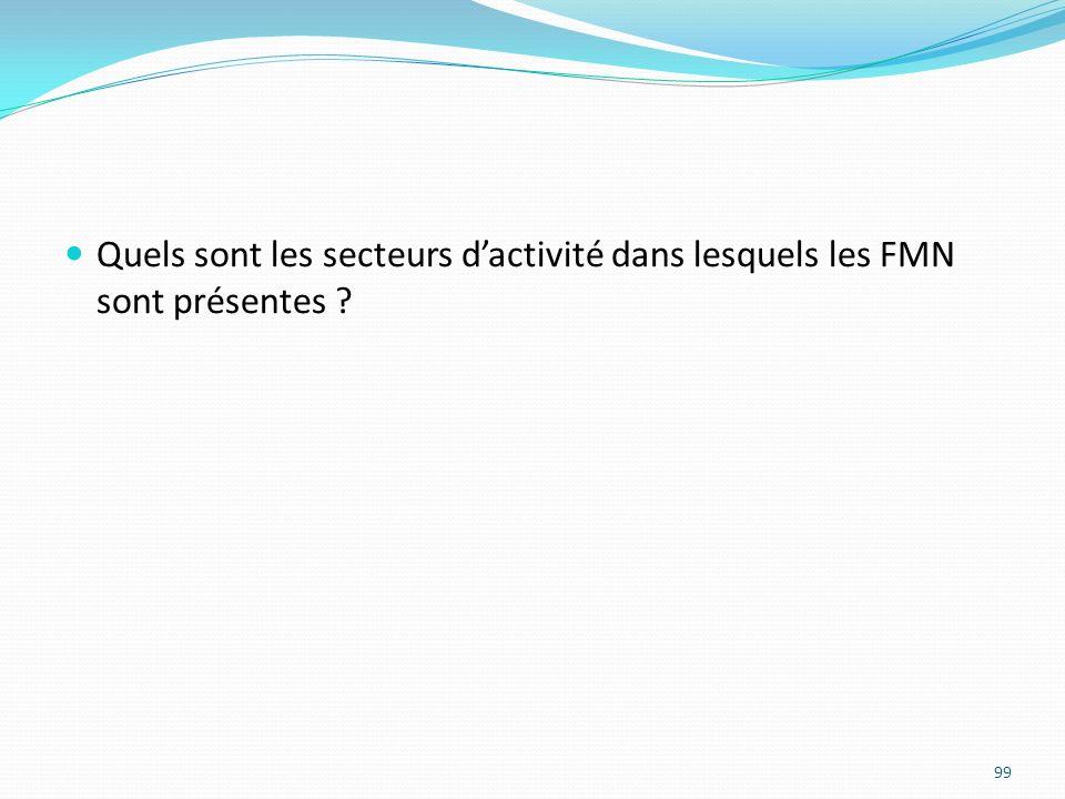 Quels sont les secteurs d'activité dans lesquels les FMN sont présentes