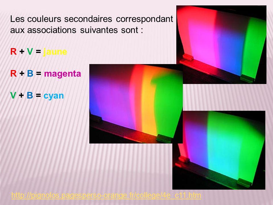 Les couleurs secondaires correspondant aux associations suivantes sont :