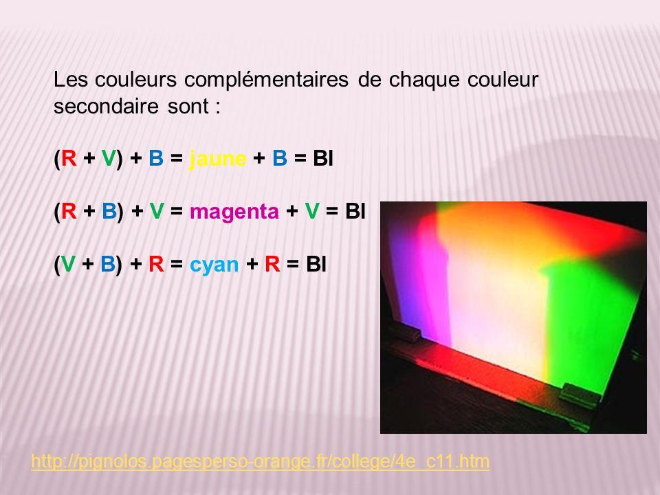 Les couleurs complémentaires de chaque couleur secondaire sont :
