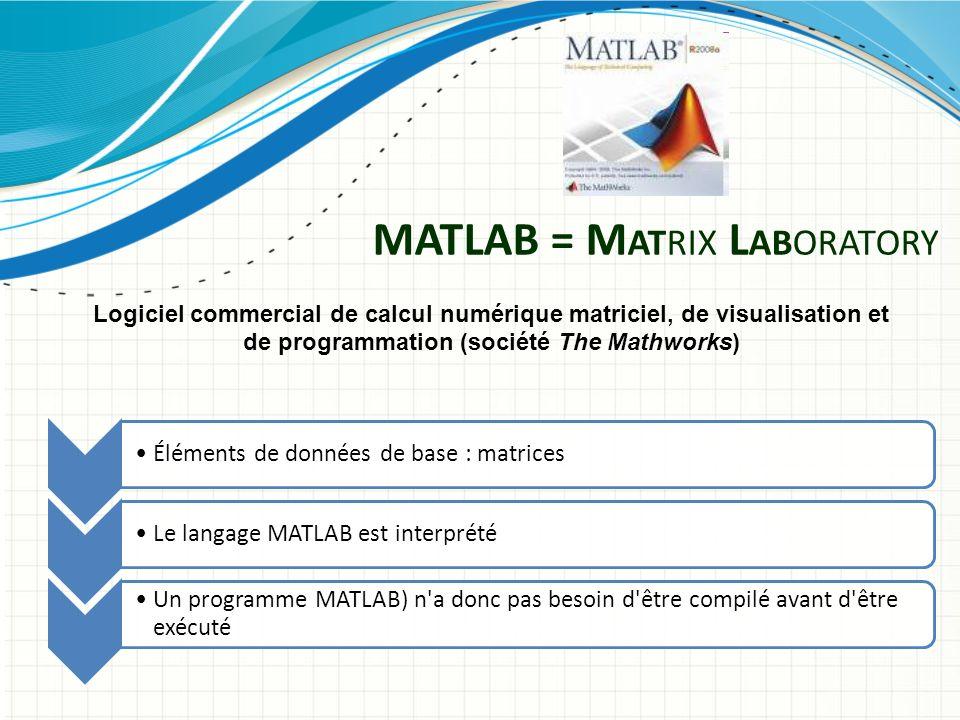MATLAB = Matrix Laboratory
