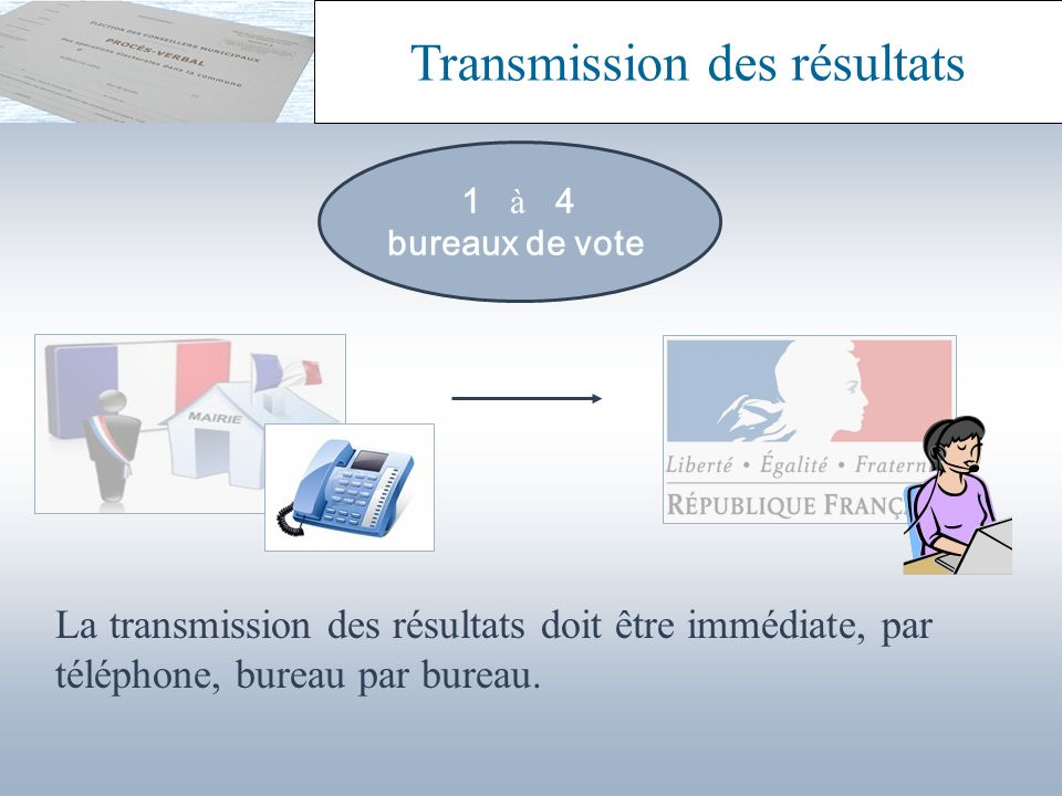 Transmission des résultats