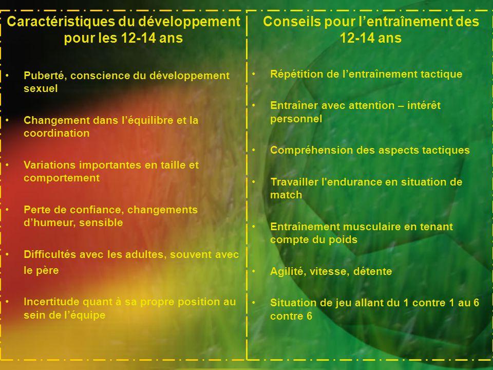Caractéristiques du développement pour les 12-14 ans