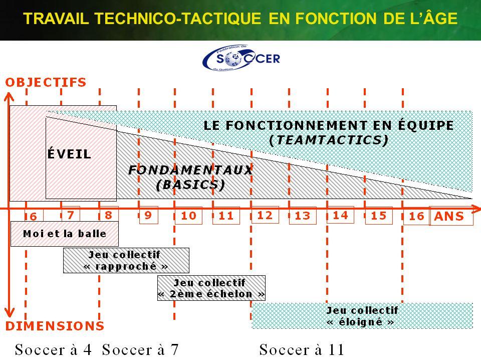 TRAVAIL TECHNICO-TACTIQUE EN FONCTION DE L'ÂGE