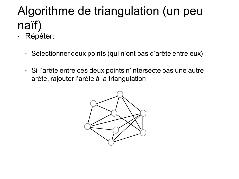 Algorithme de triangulation (un peu naïf)