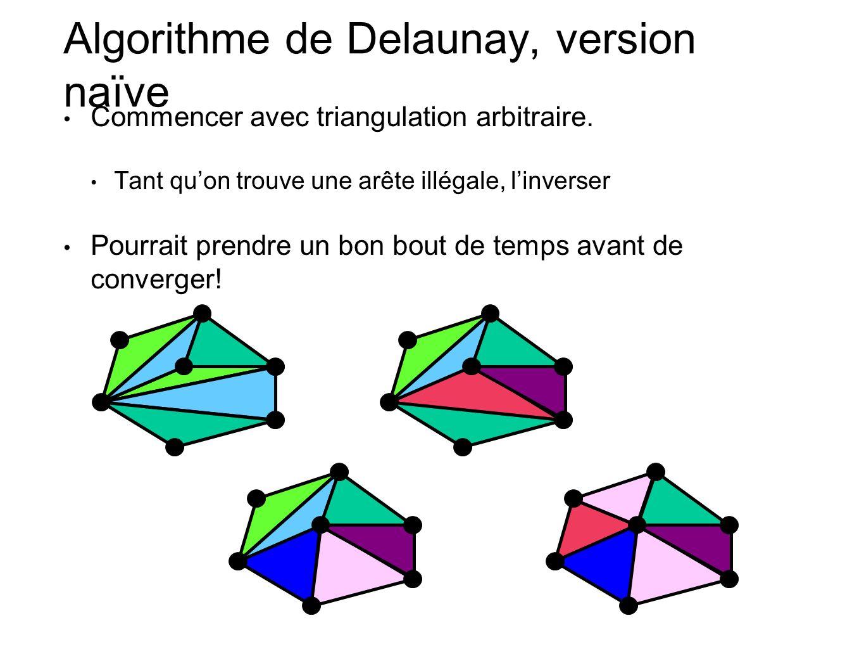 Algorithme de Delaunay, version naïve