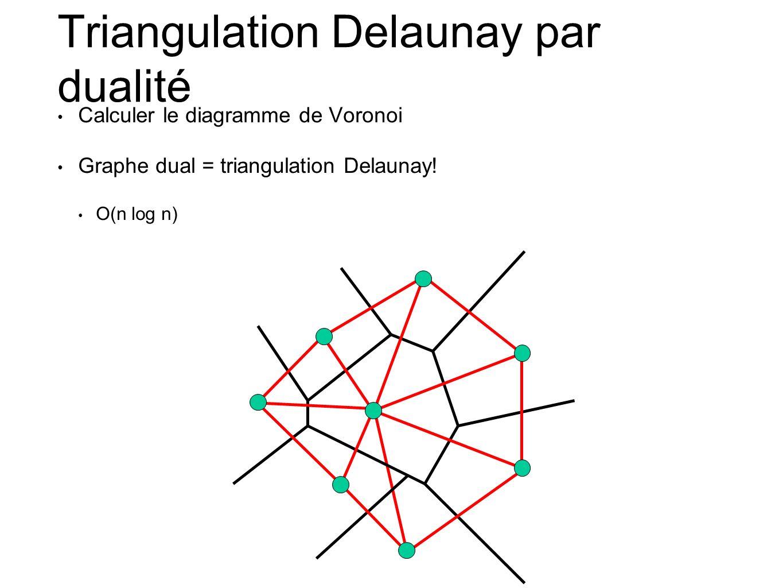 Triangulation Delaunay par dualité