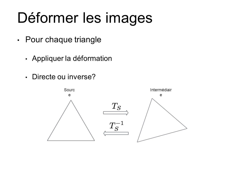 Déformer les images Pour chaque triangle Appliquer la déformation
