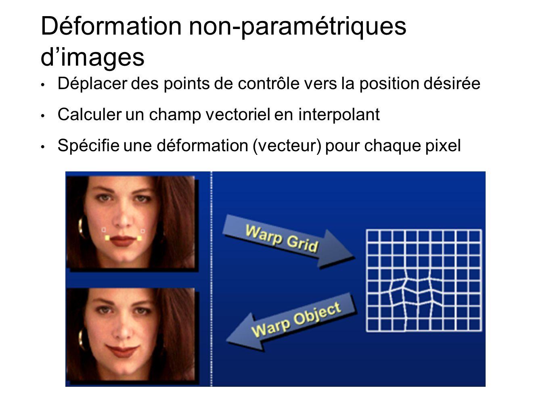 Déformation non-paramétriques d'images