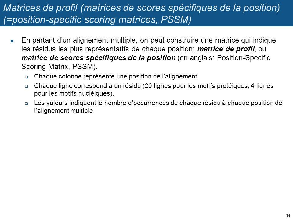 Matrices de profil (matrices de scores spécifiques de la position) (=position-specific scoring matrices, PSSM)