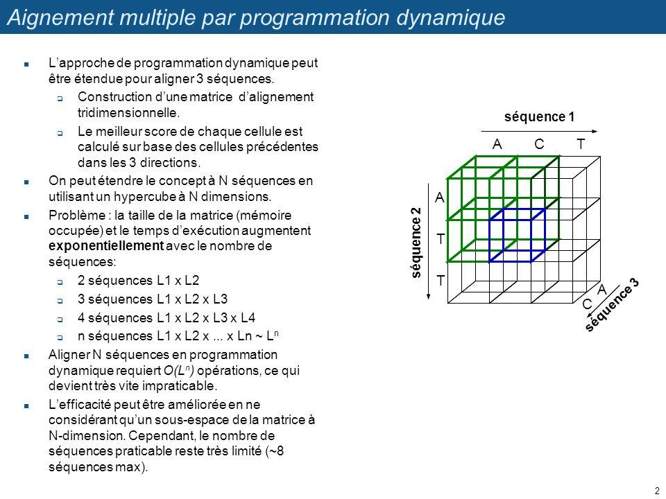Aignement multiple par programmation dynamique
