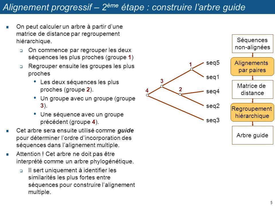 Alignement progressif – 2ème étape : construire l'arbre guide
