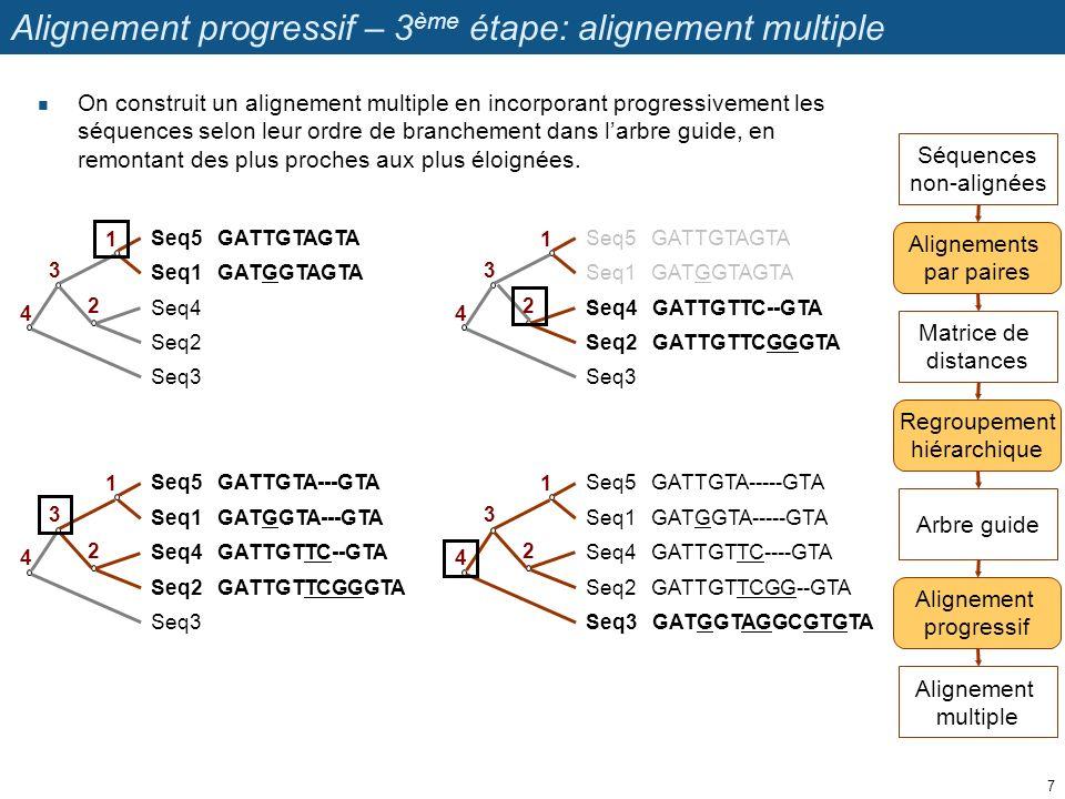 Alignement progressif – 3ème étape: alignement multiple