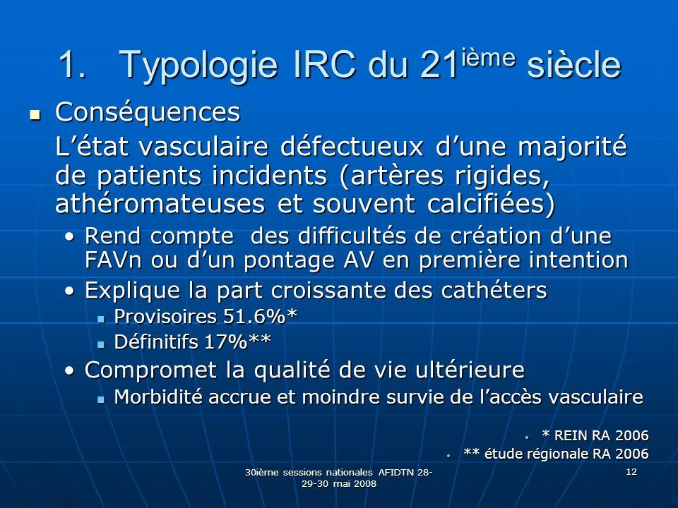Typologie IRC du 21ième siècle