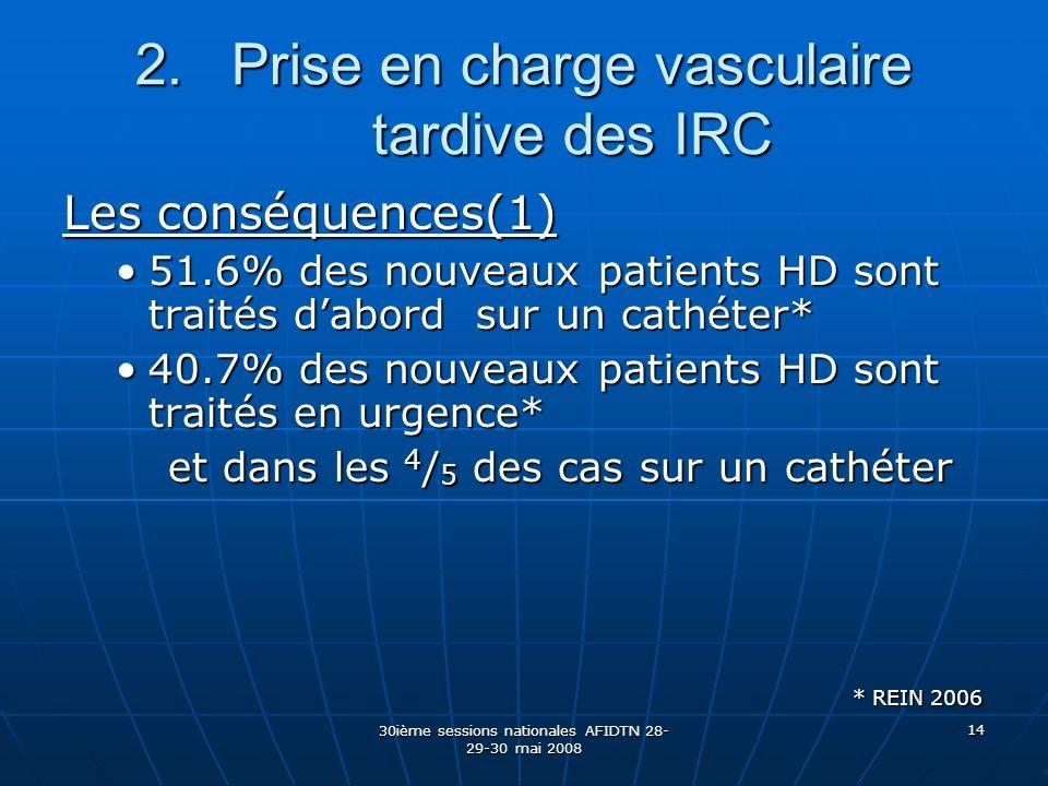 Prise en charge vasculaire tardive des IRC