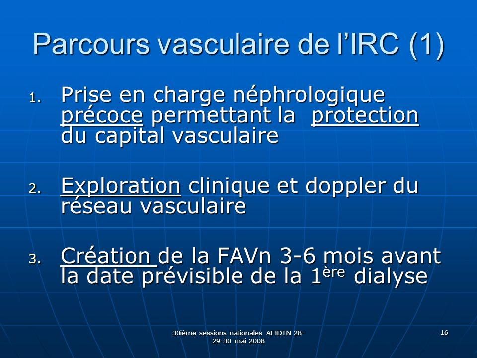 Parcours vasculaire de l'IRC (1)
