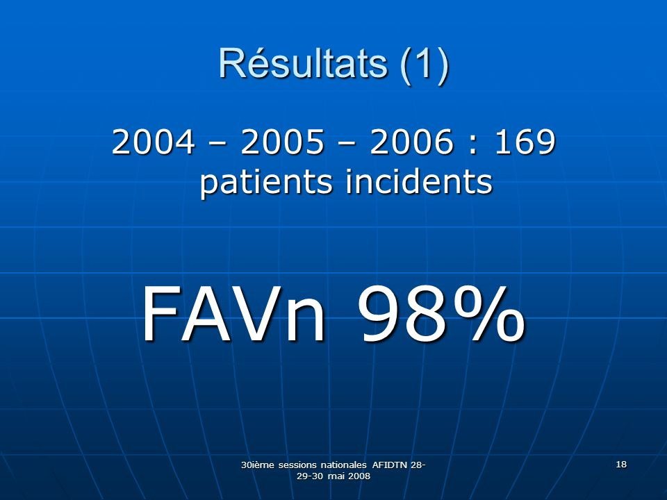 FAVn 98% Résultats (1) 2004 – 2005 – 2006 : 169 patients incidents