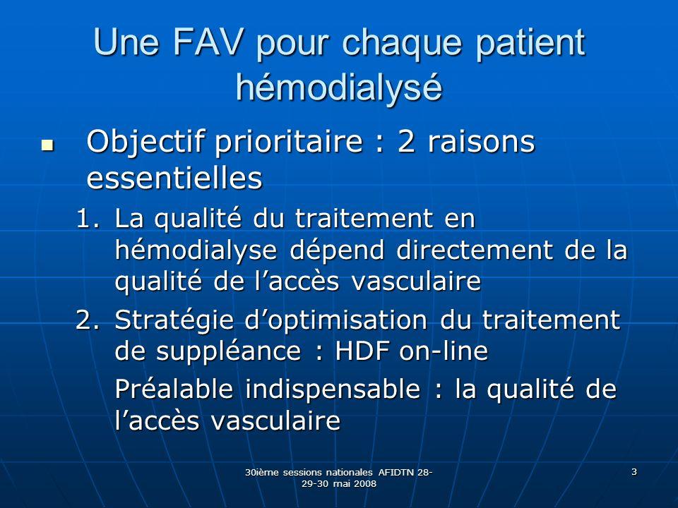 Une FAV pour chaque patient hémodialysé