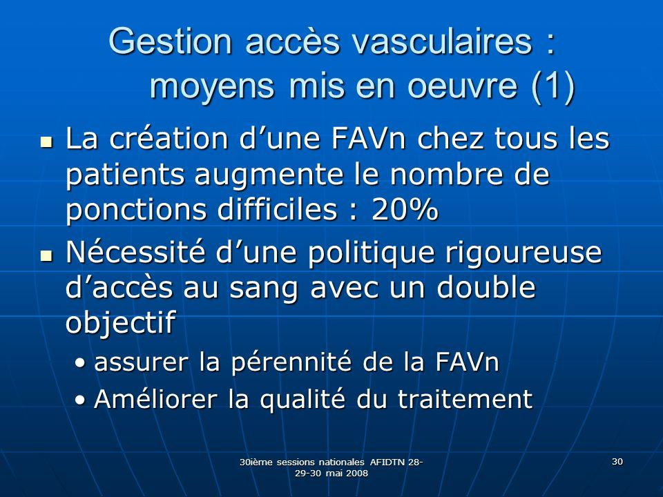 Gestion accès vasculaires : moyens mis en oeuvre (1)