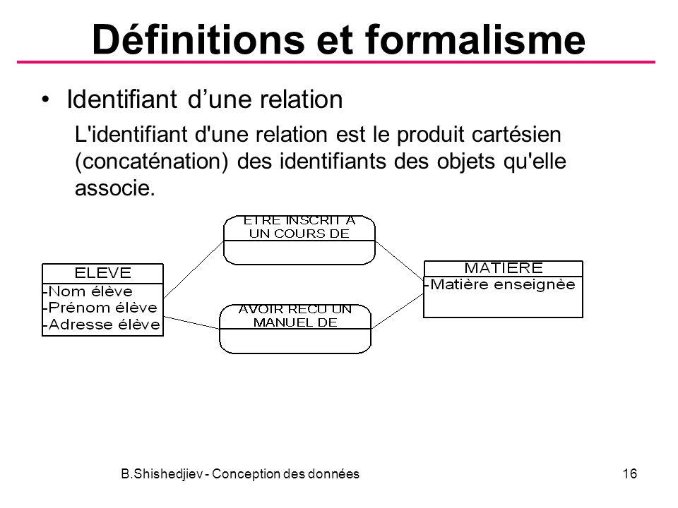 Définitions et formalisme
