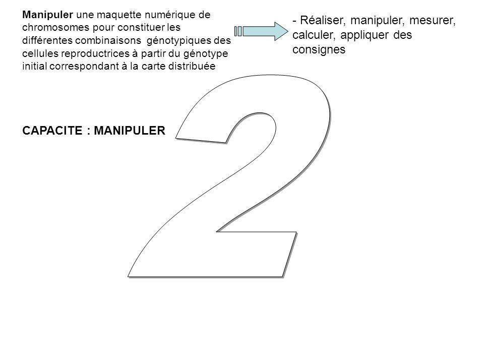 2 Réaliser, manipuler, mesurer, calculer, appliquer des consignes