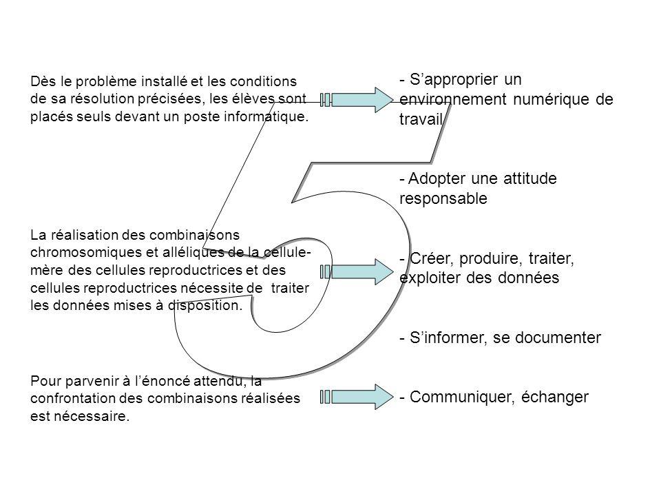 5 S'approprier un environnement numérique de travail