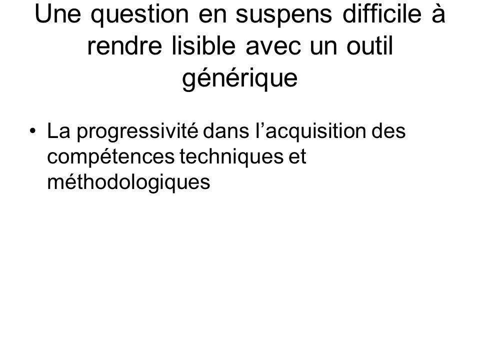 Une question en suspens difficile à rendre lisible avec un outil générique